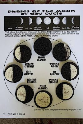 Hands On Science: Phases of the Moon Activities for Kids - Edventures with Kids