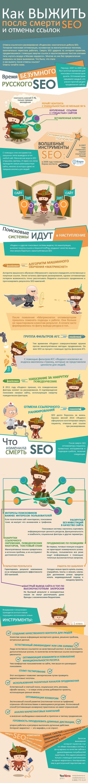 Отмена ссылочного ранжирования «Яндексом» окончательно добила SEO.