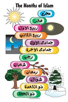 Posters: Islamic Months of the Year Poster, $4.00 from MagCloud