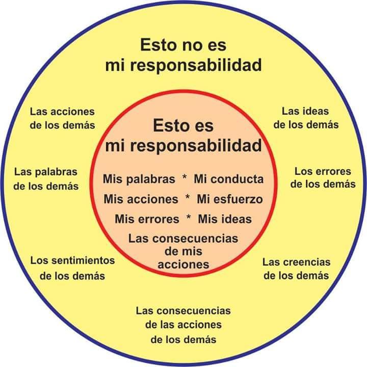 #crecimientopersonal #inteligenciaemocional #Mindfulness, #Coaching #comunicacion