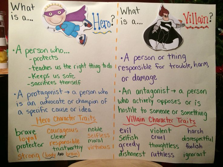 best cc hero or villain images christopher  hero vs villain anchor chart for persuasive writing unit on christopher columbus