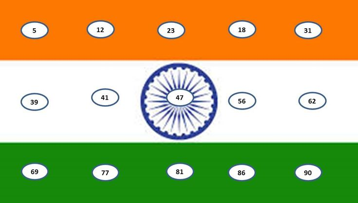 Tiranga Tambola – An innovative tambola game for republic day.
