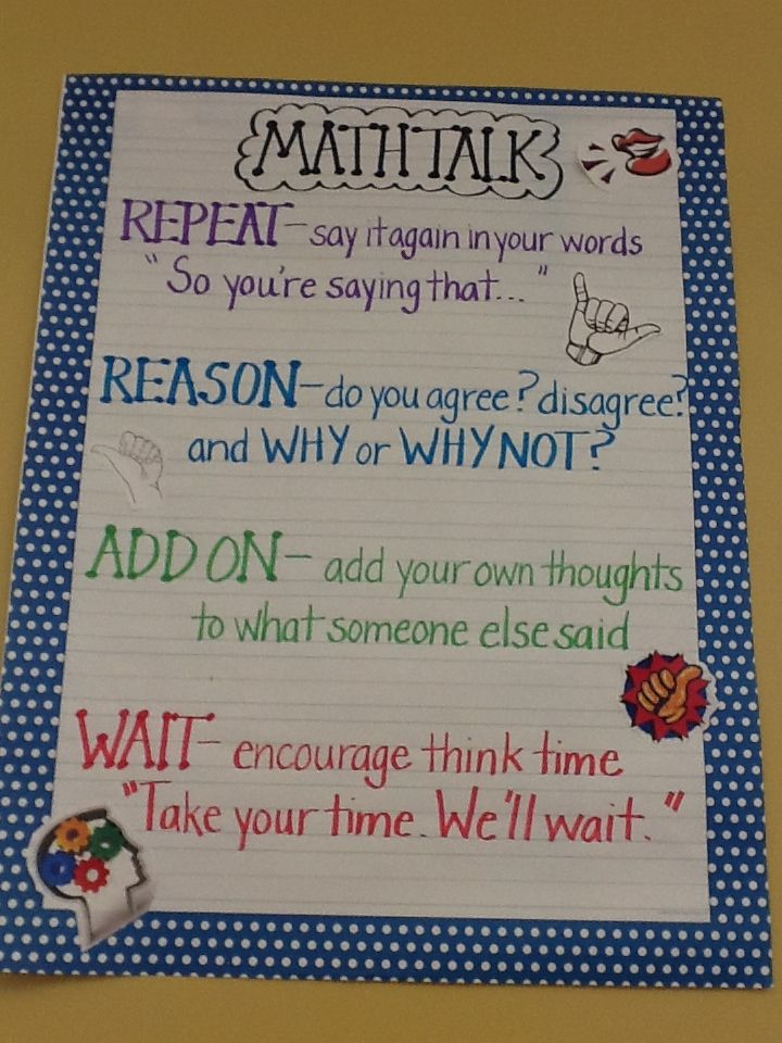"The students in fourth grade use this chart to help them have a ""Math Talk."" The students are reminded to repeat what has been shared during the discussion. Then they state their opinion and explain why they are thinking that way. Other members of the class are encouraged to add on to the conversation. Finally, the students are encouraged to wait. The wait is a time for them to stop and THINK."