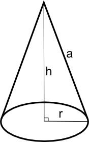 Formule sul cono, con proprietà, definizioni e formule inverse.
