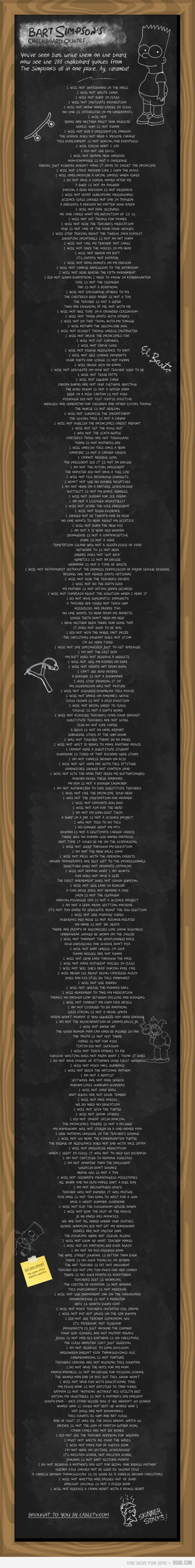 Every single one of Bart Simpson's chalkboard quotes