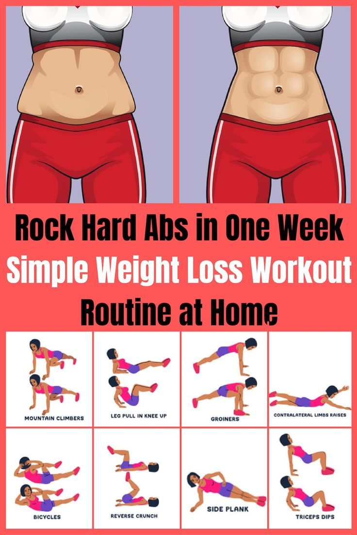 Rock Hard Abs in One Week – Simple Weight Loss Wor…
