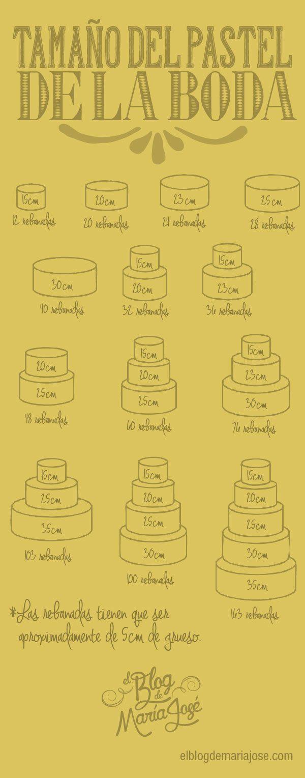 Conoce qué tamaño de pastel de boda elegir para que no sobre ni falte