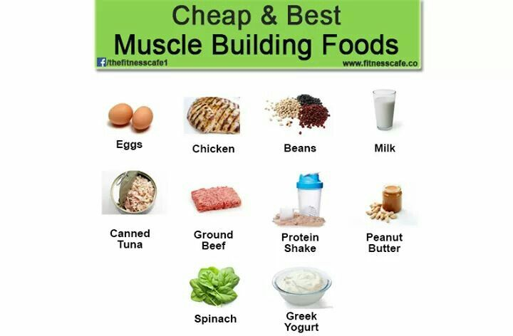 Best Food To Build Muscle Before Bed