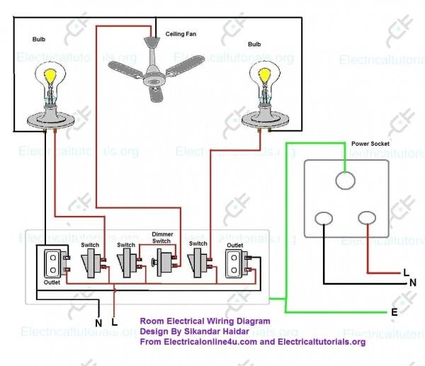 Electrical Wiring For House In India Electrical Circuit Diagram Home Electrical Wiring Basic Electrical Wiring