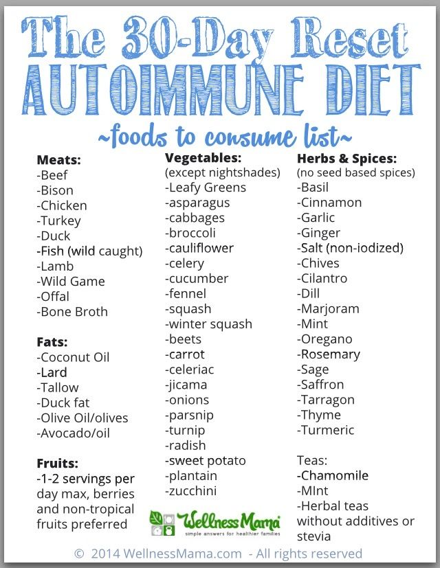 Autoimmune Diet Food Anti Inflammatory Diet Recipes Autoimmune Diet Inflammation Diet