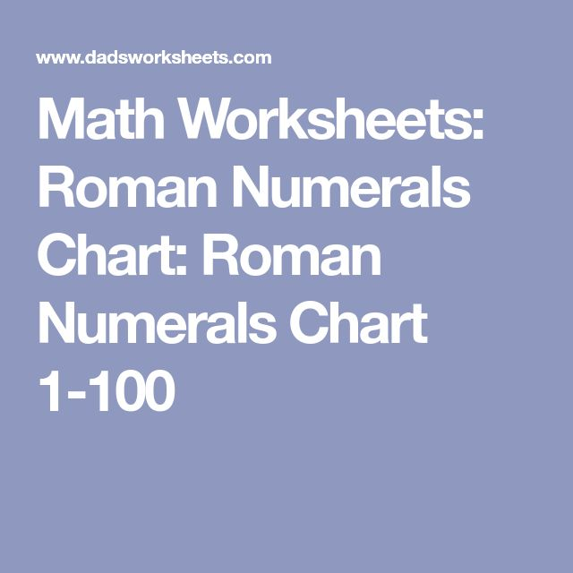 Math Worksheets: Roman Numerals Chart: Roman Numerals Chart 1-100