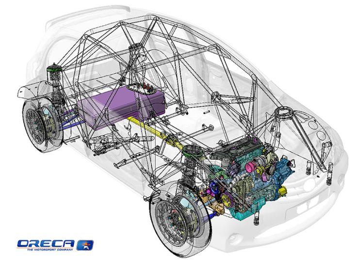 ORECA fournisseur du FIA KIT R4 Rally Cars