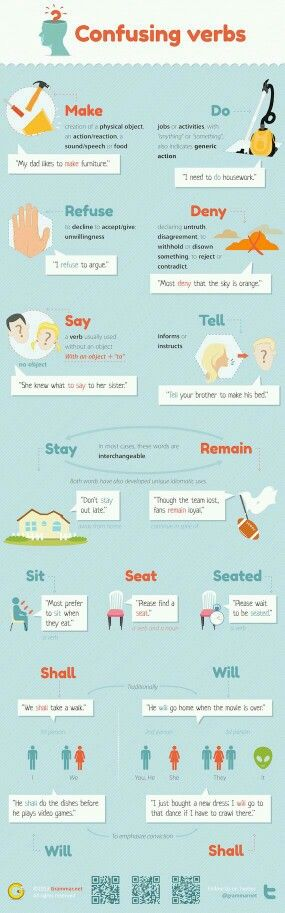 Confusing verbs