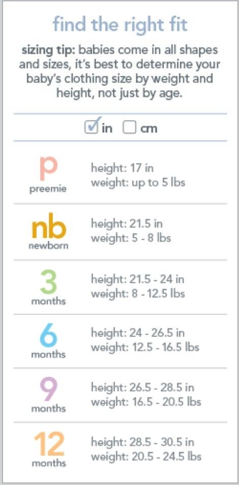 Carters Onesie Size Chart World Of Printable And Clothes Sizes Clothing