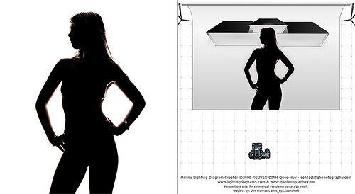 studio silhouette lighting setup photography