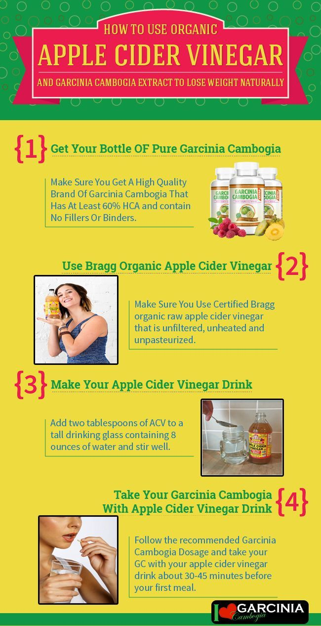The following Garcinia Cambogia and Apple Cider Vinegar Weight Loss info-graphic will give you a quick overview of what you need to do to create your drink recipe to burn fat fast!
