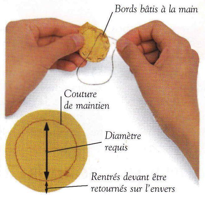 Terminez la base.  Coupez un morceau de tissu suffisamment grand pour pouvoir couvrir le fond des fronces, plus de 5 mm pour le rentré. Faites une couture de maintien sur le bord du cercle interne. Repliez le long de cette piqûre et bâtissez avec les fils à bâtir de Bobine De Fil.Coudre comme les Pros : Fleurs en tissus ! - Bobine de Fil