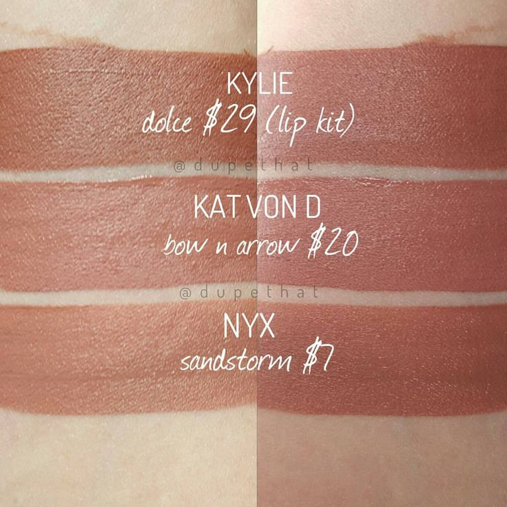 DUPETHAT on Instagram: dupe for Kylie lip kit in Dulce