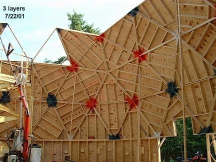domdomov.ru lib wall geodesic a8602.htm