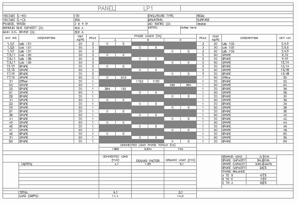 Electrical Panel Schedule Template Excel Inspirational About Panel Schedules Schedule Template Label Templates Schedule Templates