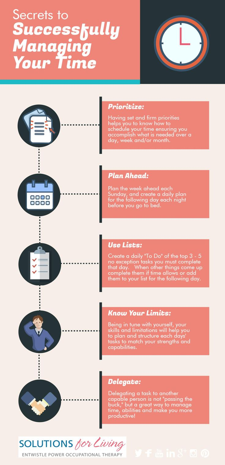 The Secrets of Successful Time Management