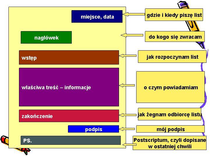 http://static.scholaris.pl/resource-files/208/jak-napisac-list_51513.png