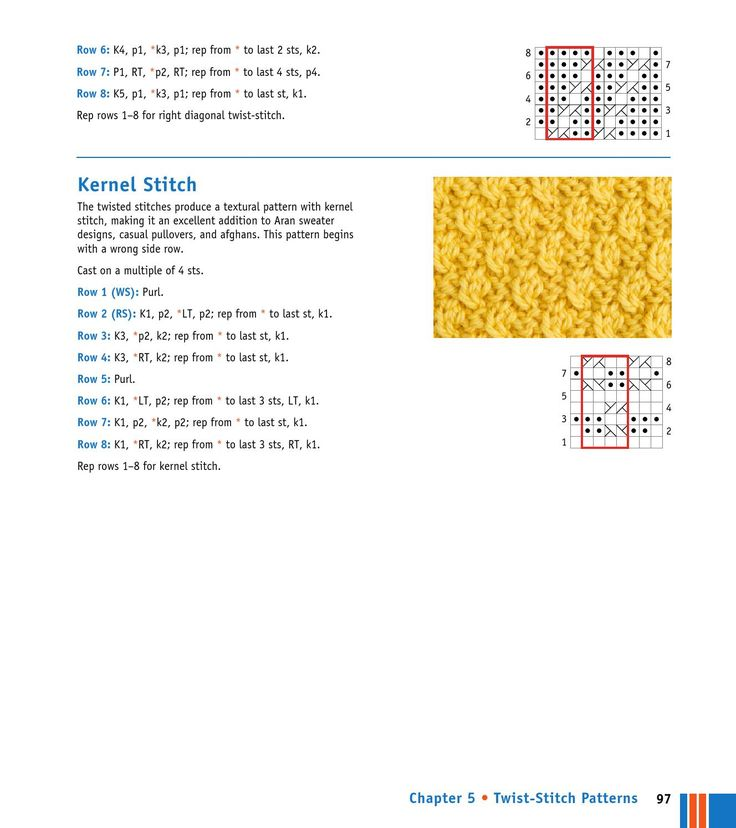 Download Knitting Stitches Visual Encyclopedia : Knitting stitches visual Encyclopedia Knitting stitches and Stitch