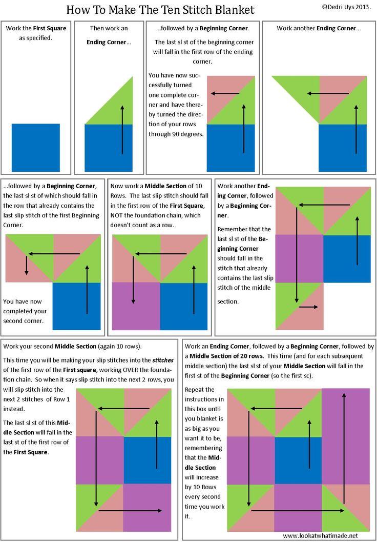 Ten Stitch Blanket Crochet Pattern Instructions Ten Stitch ...