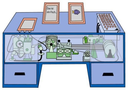 Memex: invention of Vannevar Bush 1945; First touchscreen ever!
