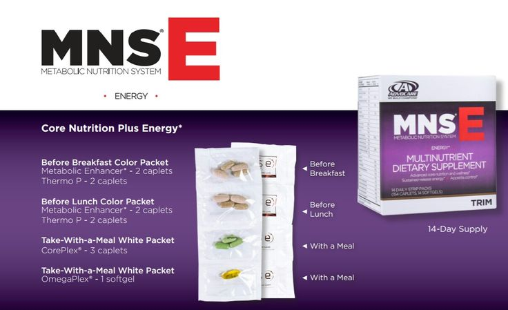 My favorite MNS product  www.advocare.com/17031001