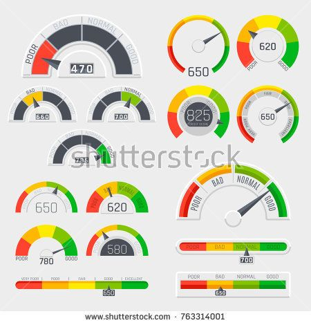 Stock Vector: Credit score indicators with color levels from poor to good. Gauges with measuring scale vector set. Rating credit meter good and poor, indicator credit level illustration -