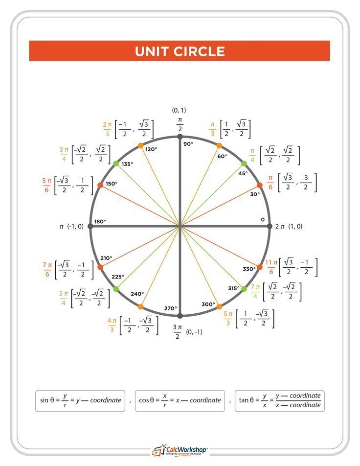 WOW! - Complete Unit Circle Chart.  This trig circle includes both radian and degree measurements.  Great reference chart for trigonometry students in precalculus.  Check it out today!