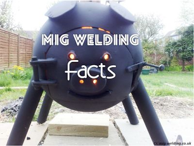 24 important facts about Mig welding!