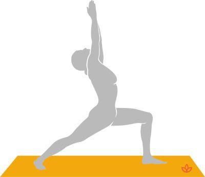 the 9 drishti of yoga in 2020  yoga poses poses yoga