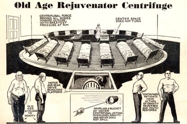 1935 - centrifugal force rejuvenation - Carousel of youth!  via James Vaughan