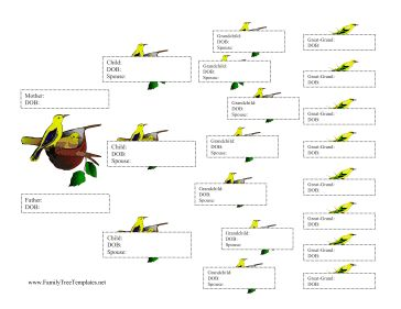 Best Family Tree Charts Images On   Family Trees