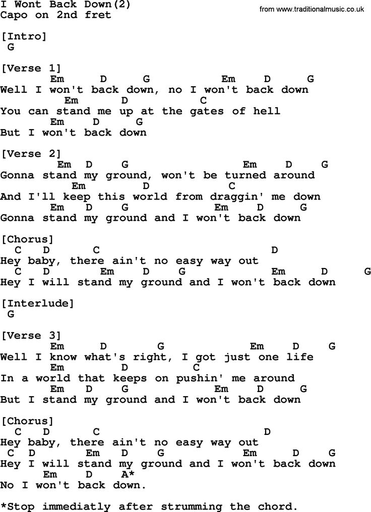 Guitar chords of this is me