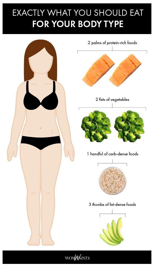 Как похудеть мезоморфу женщине
