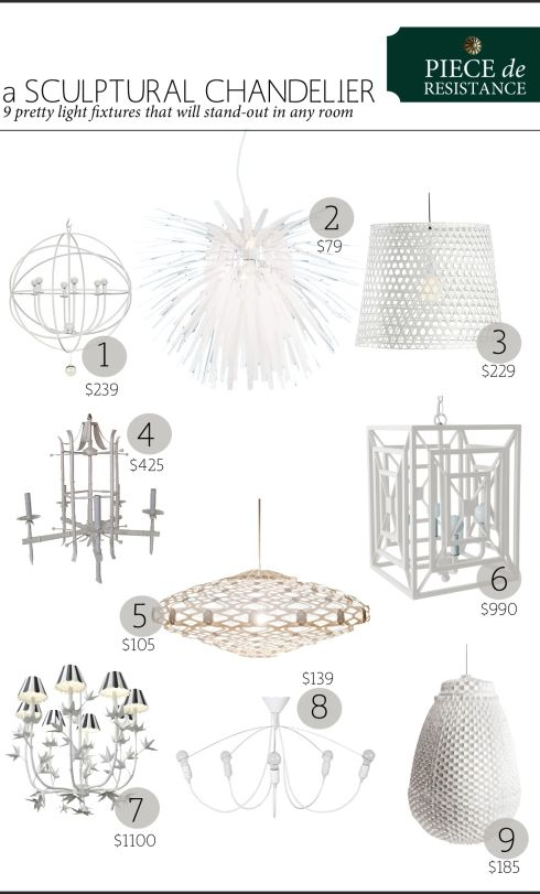 42 best Lighting images on Pinterest   Anatomy, Chandeliers and ...