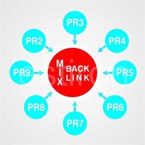The fastest way to increase your keyword ranking through WEBSEOBUY backlink service. For more refer. :- http://www.webseobuy.com/2-pr6-10-pr5-backlinks