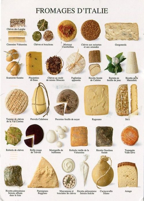#cheese Les fromages d'Italie