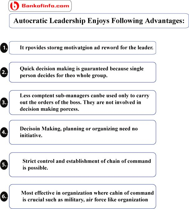 organizational behaviour leaders are born Leaders are born but managers are made leaders have an intangible  characteristic that can't be explained but the manager can train his or her skill by  training.