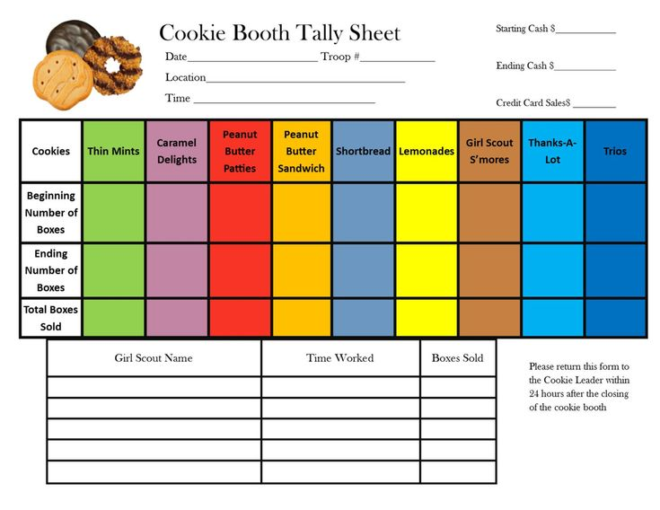Looking for a better way to keep track of your cookie booth sales? Print out a sheet for each booth your troop has for an easy way to keep track of sales. You will receive two pdf documents one for Little Brownie Baker Cookies and one for ABC Bakers. If you need this item customized, please send me a message.
