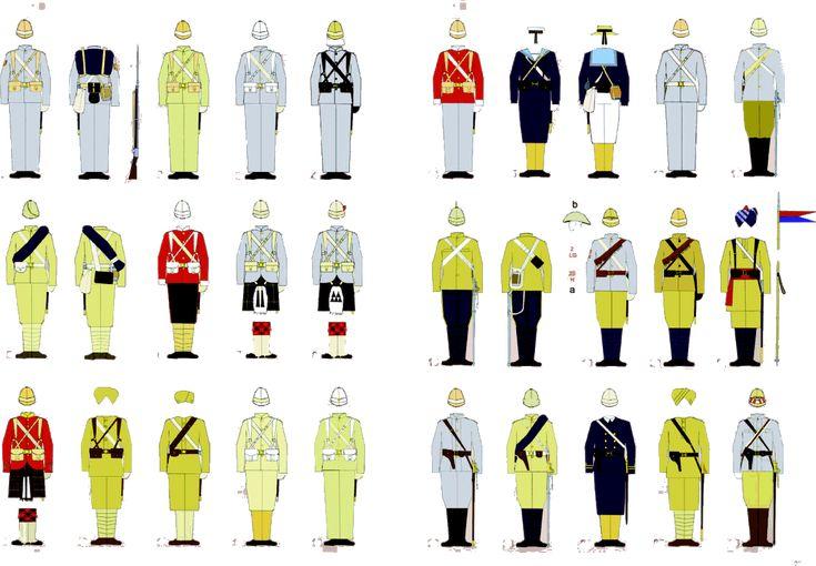 British Uniforms Of The Sudan Campaigns