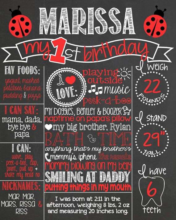 Lady Bug First Birthday Chalkboard Poster by PersonalizedChalk