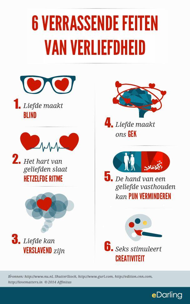 6 Verrassende feiten van verliefdheid