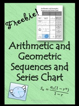 This chart has all of the formulas for arithmetic and geometric sequences and series all in one spot! Don't forget to rate this product and follow me.Check out my arithmetic and geometric sequence and series game! This chart is included with the game!