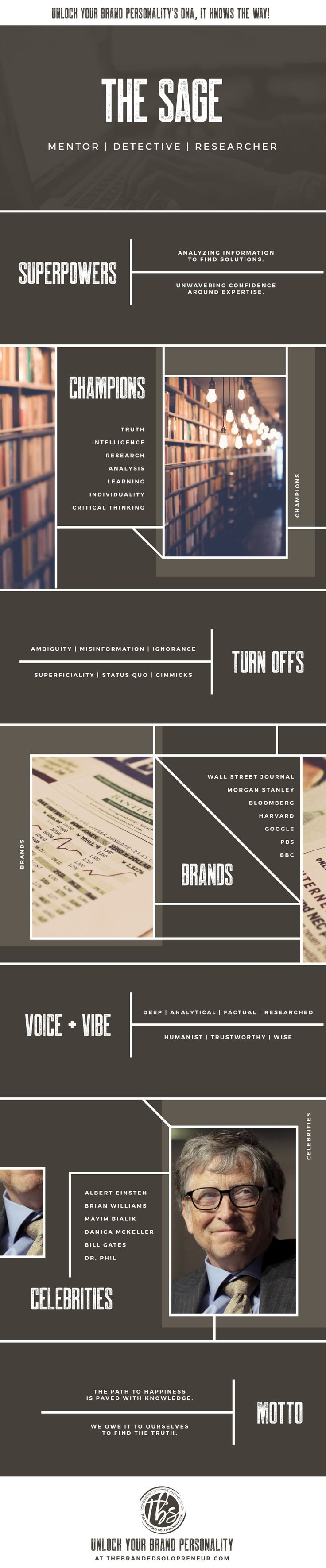 The Sage Brand Archetype | You're a researcher and teacher at heart. You prefer to analyze patterns, numbers, and data to find solutions, and you're not stingy with those solutions. You love studying and understanding how the universe works and sharing what you've learned with others. Your audience sees you as an objective, factual and trustworthy source of expertise. | Brand Archetypes | Brand Personality | Sage Brand Archetype | Sage Archetype | Personality Brand Archetype | Branding…