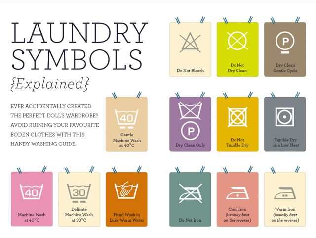laundry symbolsLaundry Symbols, Decor Ideas, Cleaning, Diy Fashion, Symbols Explain, Diy Gift, Cheat Sheet, Laundrymud Room, Laundry Room