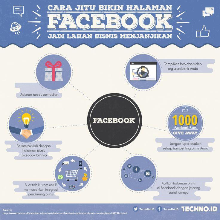 Cara jitu buat halaman Facebook jadi lahan bisnis menjanjikan http://bit.ly/1XB6d1T